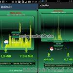 Gratis Download Abikanet Apk Untuk Internet Gratis