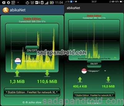 download aplikasi abikanet apk